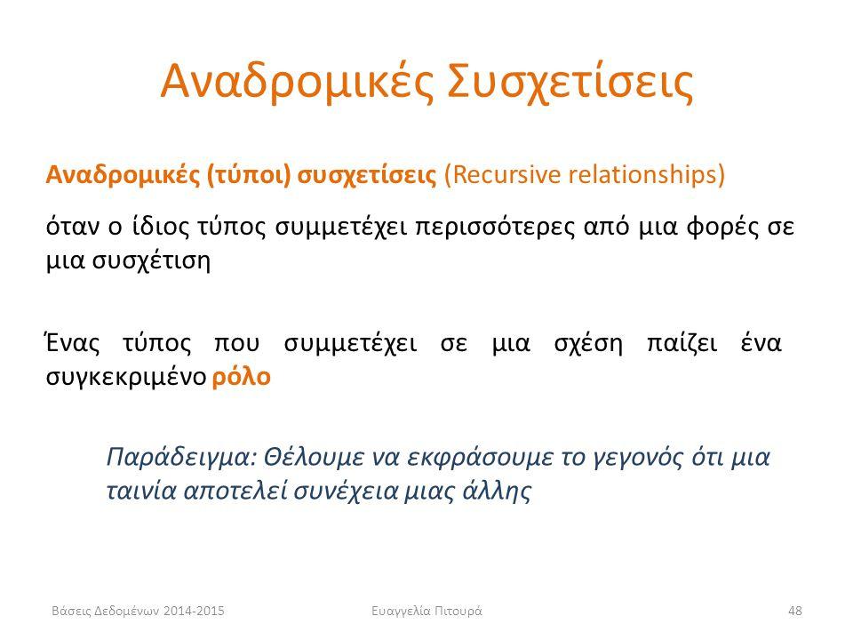 Ευαγγελία Πιτουρά48 Αναδρομικές (τύποι) συσχετίσεις (Recursive relationships) όταν ο ίδιος τύπος συμμετέχει περισσότερες από μια φορές σε μια συσχέτισ