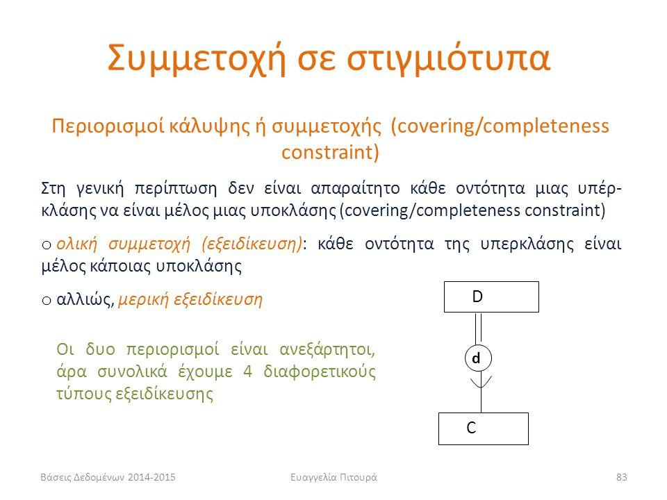 Ευαγγελία Πιτουρά83 Περιορισμοί κάλυψης ή συμμετοχής (covering/completeness constraint) Στη γενική περίπτωση δεν είναι απαραίτητο κάθε οντότητα μιας υ