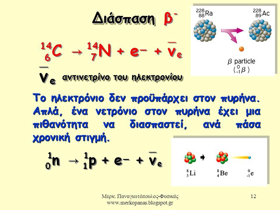 Μερκ. Παναγιωτόπουλος-Φυσικός www.merkopanas.blogspot.gr 12ΔιάσπασηΔιάσπαση αντινετρίνο του ηλεκτρονίου Το ηλεκτρόνιο δεν προϋπάρχει στον πυρήνα. Απλά