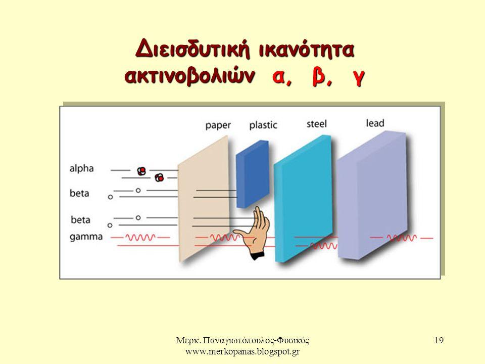 Μερκ. Παναγιωτόπουλος-Φυσικός www.merkopanas.blogspot.gr 19 Διεισδυτική ικανότητα ακτινοβολιών α, β, γ