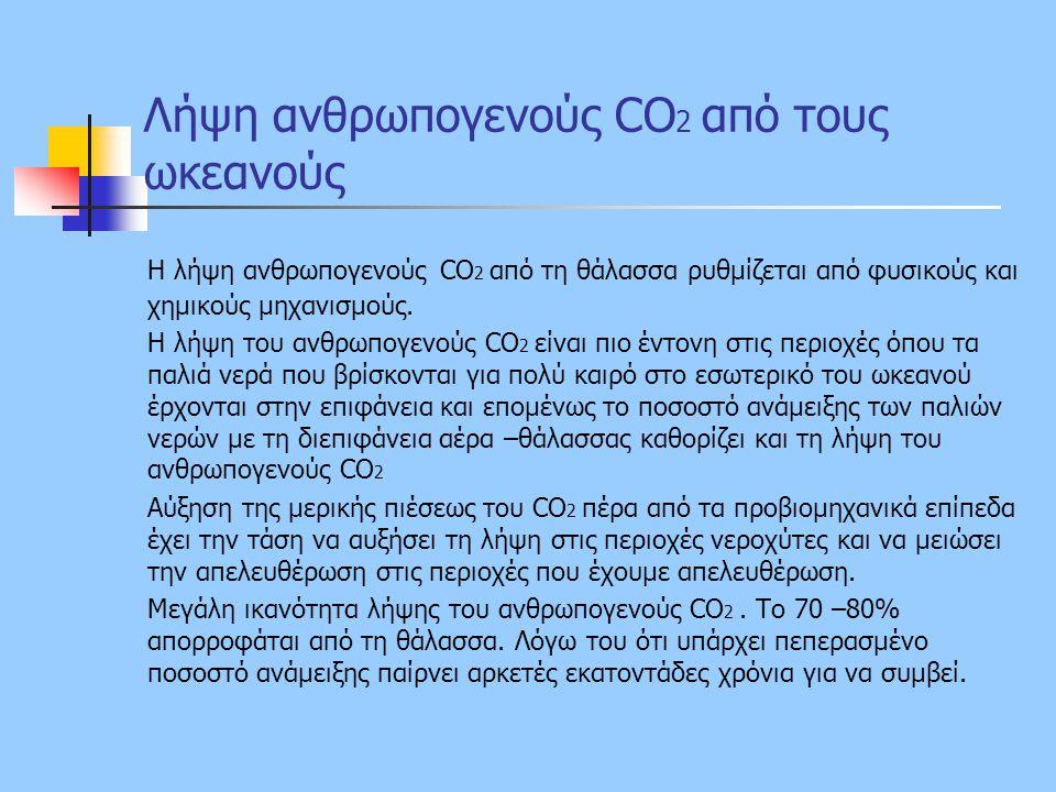 Λήψη ανθρωπογενούς CO 2 από τους ωκεανούς Η λήψη ανθρωπογενούς CO 2 από τη θάλασσα ρυθμίζεται από φυσικούς και χημικούς μηχανισμούς. Η λήψη του ανθρωπ