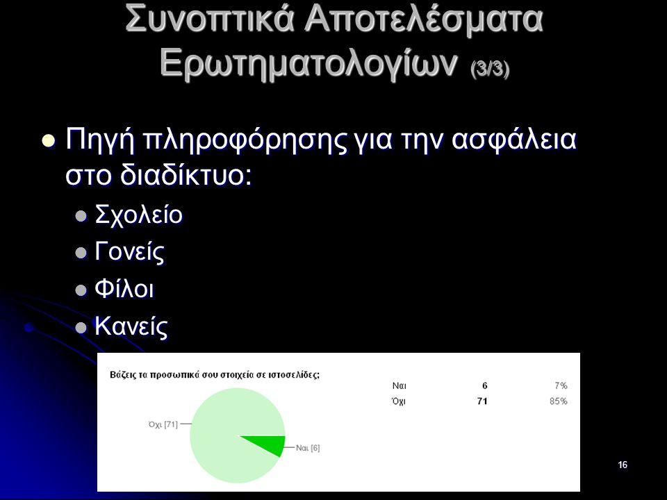 16 Συνοπτικά Αποτελέσματα Ερωτηματολογίων (3/3) Πηγή πληροφόρησης για την ασφάλεια στο διαδίκτυο: Πηγή πληροφόρησης για την ασφάλεια στο διαδίκτυο: Σχ