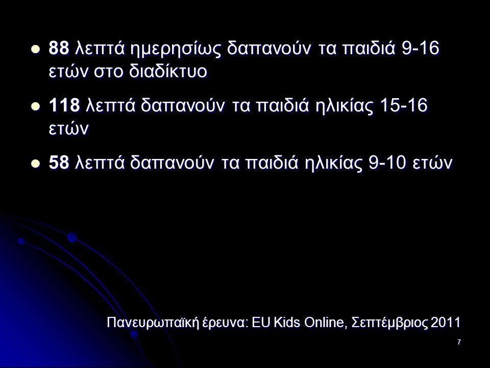 7 88 λεπτά ημερησίως δαπανούν τα παιδιά 9-16 ετών στο διαδίκτυο 88 λεπτά ημερησίως δαπανούν τα παιδιά 9-16 ετών στο διαδίκτυο 118 λεπτά δαπανούν τα πα