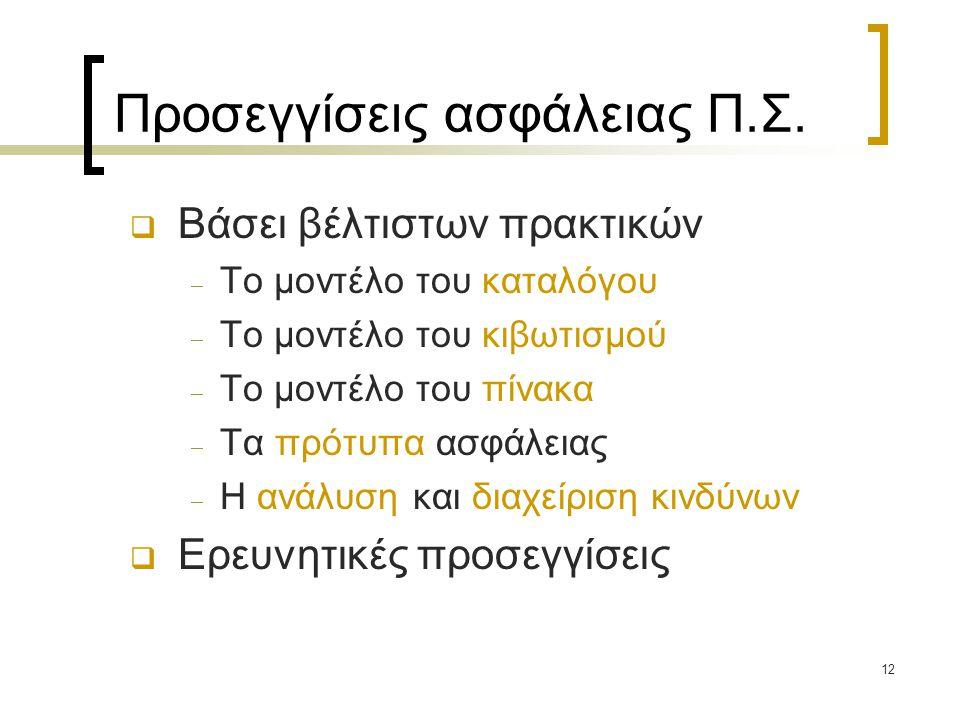 12 Προσεγγίσεις ασφάλειας Π.Σ.