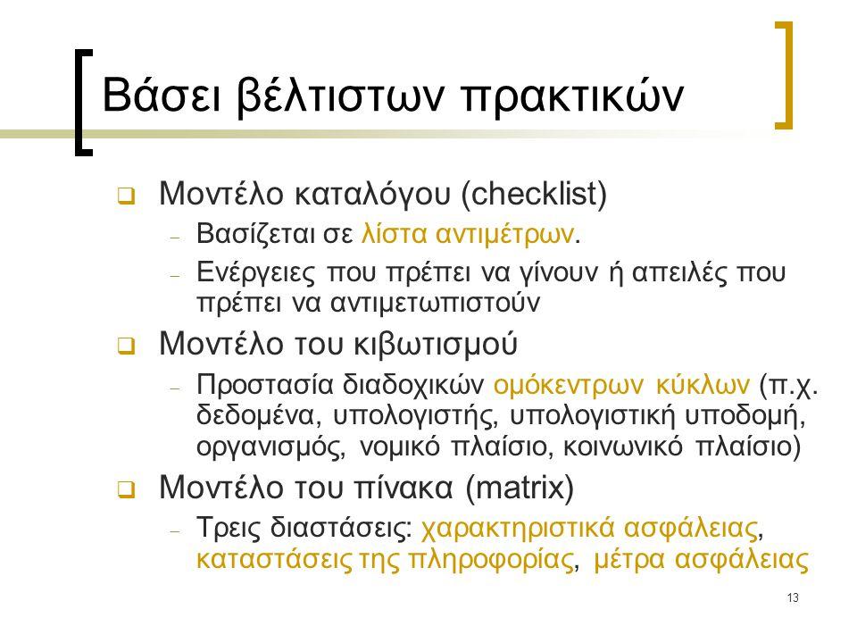 13 Βάσει βέλτιστων πρακτικών  Μοντέλο καταλόγου (checklist)  Βασίζεται σε λίστα αντιμέτρων.