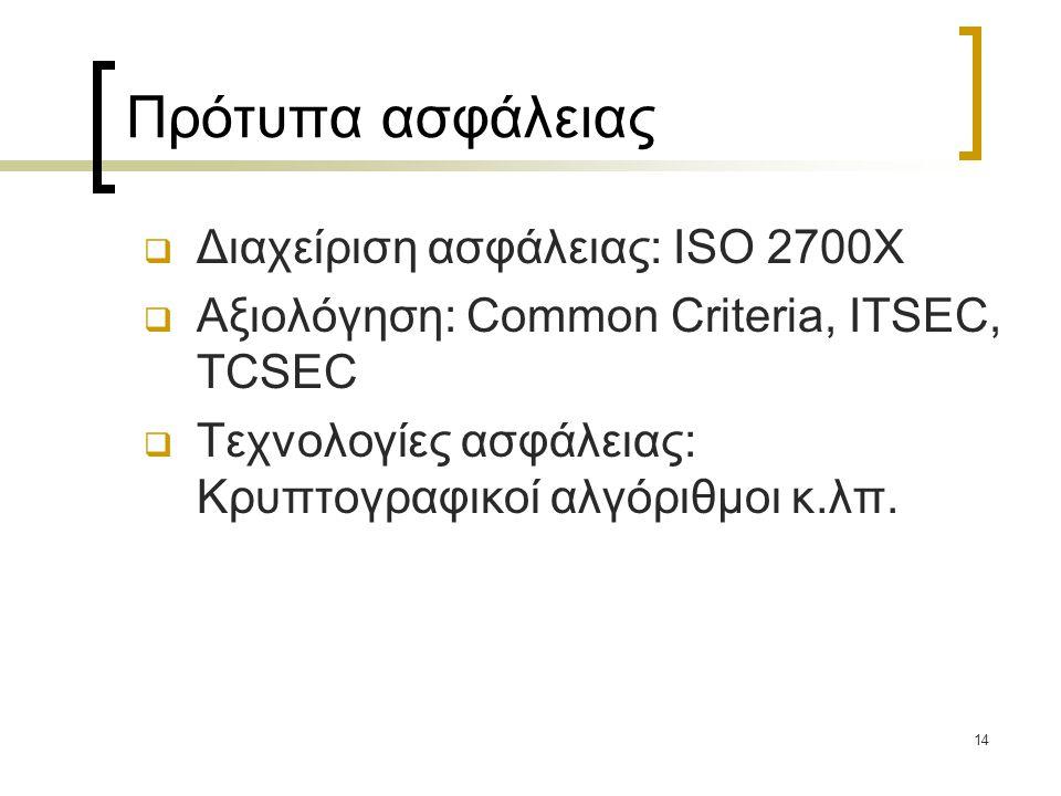 14 Πρότυπα ασφάλειας  Διαχείριση ασφάλειας: ISO 2700X  Αξιολόγηση: Common Criteria, ITSEC, TCSEC  Τεχνολογίες ασφάλειας: Κρυπτογραφικοί αλγόριθμοι κ.λπ.
