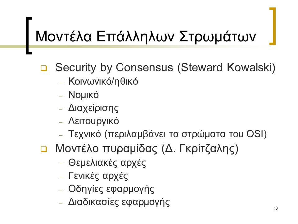 18 Μοντέλα Επάλληλων Στρωμάτων  Security by Consensus (Steward Kowalski)  Κοινωνικό/ηθικό  Νομικό  Διαχείρισης  Λειτουργικό  Τεχνικό (περιλαμβάνει τα στρώματα του OSI)  Μοντέλο πυραμίδας (Δ.
