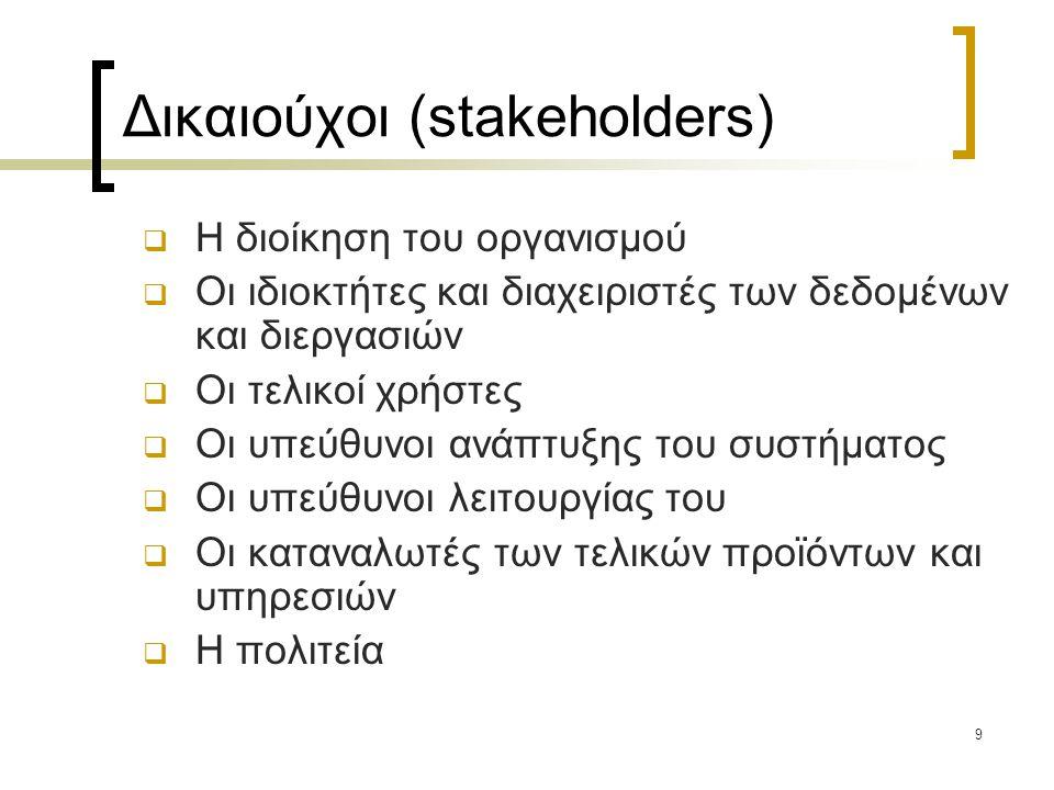 9 Δικαιούχοι (stakeholders)  Η διοίκηση του οργανισμού  Οι ιδιοκτήτες και διαχειριστές των δεδομένων και διεργασιών  Οι τελικοί χρήστες  Οι υπεύθυνοι ανάπτυξης του συστήματος  Οι υπεύθυνοι λειτουργίας του  Οι καταναλωτές των τελικών προϊόντων και υπηρεσιών  Η πολιτεία