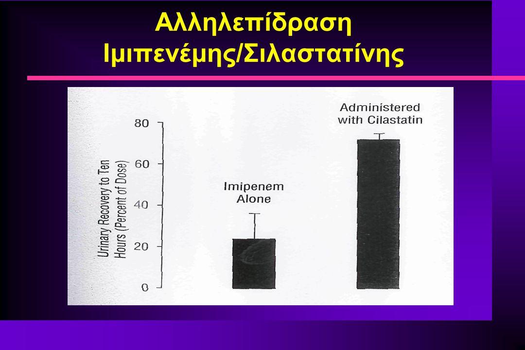 Αλληλεπίδραση Ιμιπενέμης/Σιλαστατίνης