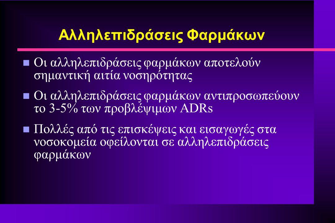 Αλληλεπιδράσεις Φαρμάκων n Οι αλληλεπιδράσεις φαρμάκων αποτελούν σημαντική αιτία νοσηρότητας n Οι αλληλεπιδράσεις φαρμάκων αντιπροσωπεύουν το 3-5% των