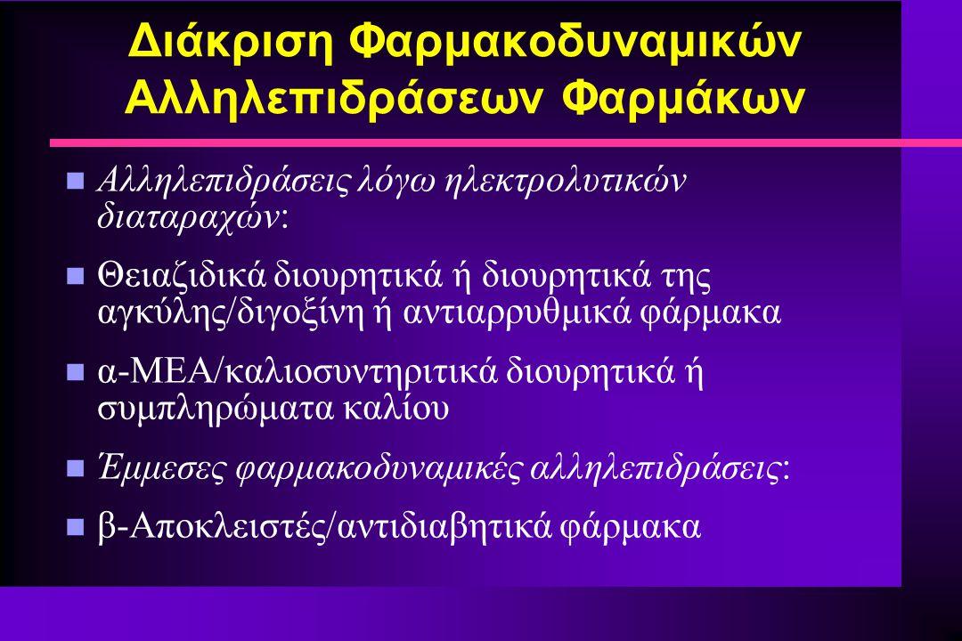 Διάκριση Φαρμακοδυναμικών Αλληλεπιδράσεων Φαρμάκων n Αλληλεπιδράσεις λόγω ηλεκτρολυτικών διαταραχών: n Θειαζιδικά διουρητικά ή διουρητικά της αγκύλης/