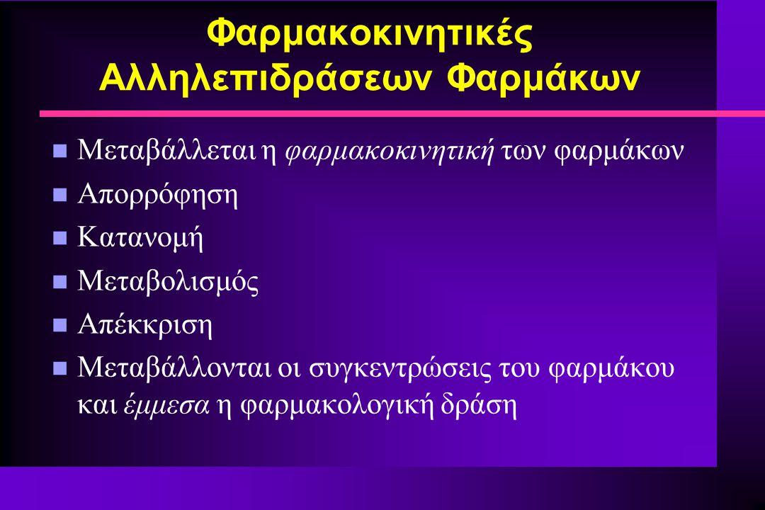 Φαρμακοκινητικές Αλληλεπιδράσεων Φαρμάκων n Μεταβάλλεται η φαρμακοκινητική των φαρμάκων n Απορρόφηση n Κατανομή n Μεταβολισμός n Απέκκριση n Μεταβάλλο