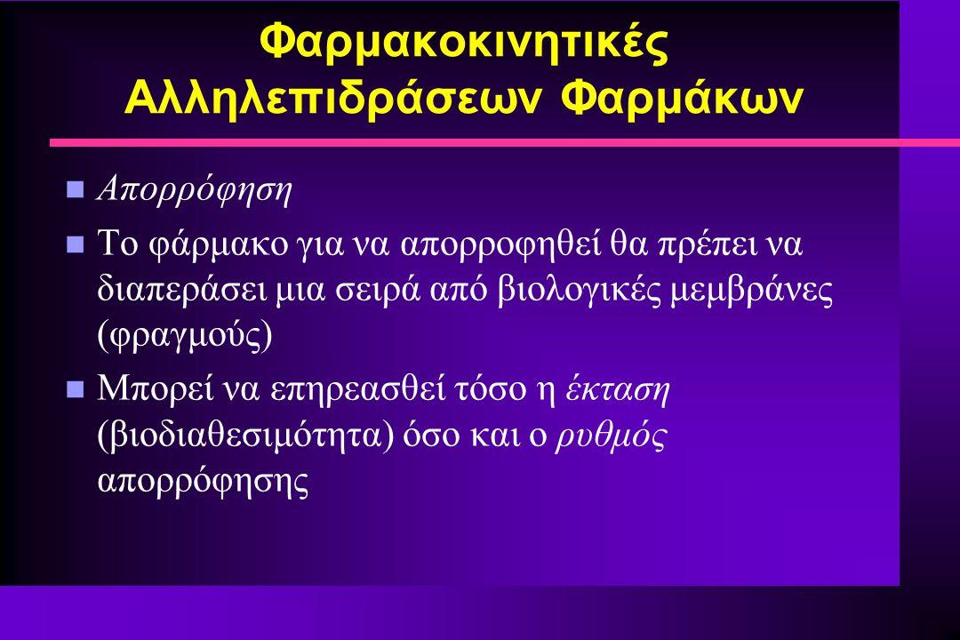 Φαρμακοκινητικές Αλληλεπιδράσεων Φαρμάκων n Απορρόφηση n Το φάρμακο για να απορροφηθεί θα πρέπει να διαπεράσει μια σειρά από βιολογικές μεμβράνες (φρα