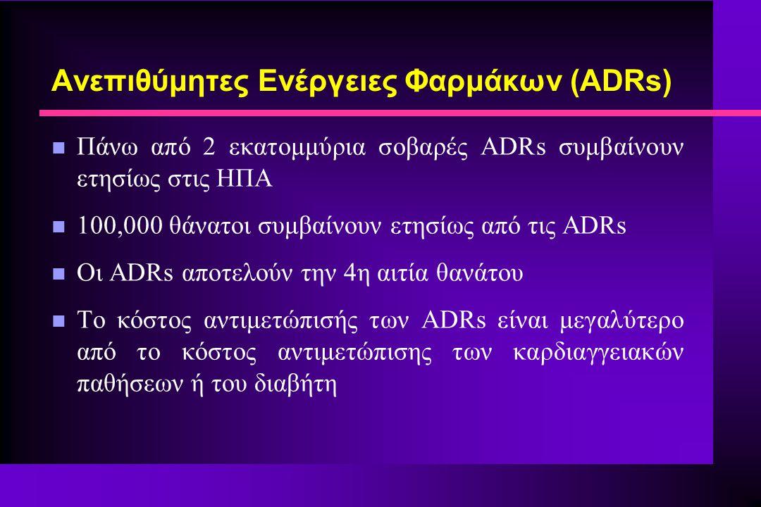 Ανεπιθύμητες Ενέργειες Φαρμάκων (ADRs) n Οι ADRs προκαλούν βλάβες ή θανάτους σε 20% των νοσοκομειακών ασθενών ετησίως n Η συχνότητα εμφάνισης των ADRs αυξάνεται εκθετικά με την ταυτόχρονη λήψη 4 ή περισσοτέρων φαρμάκων (πολυφαρμακία) n Τα περισσότερα φάρμακα που εγκρίνονται από το FDA ελέγχονται κατά μέσο όρο σε 1500 ασθενείς