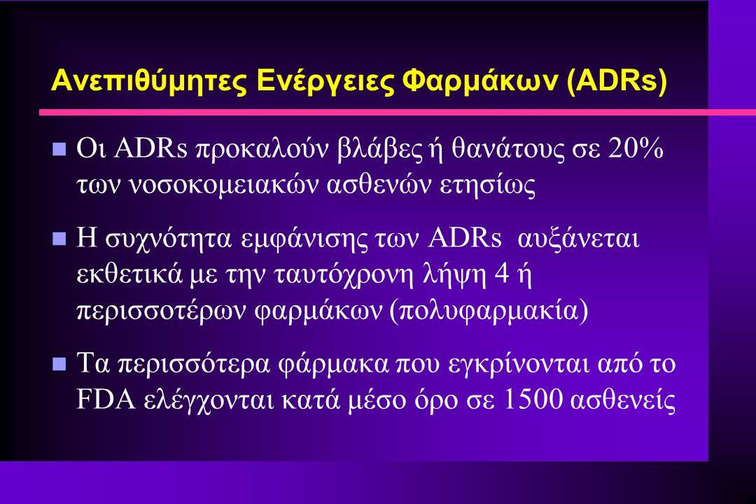 Ανεπιθύμητες Ενέργειες Φαρμάκων (ADRs) n Οι ADRs προκαλούν βλάβες ή θανάτους σε 20% των νοσοκομειακών ασθενών ετησίως n Η συχνότητα εμφάνισης των ADRs