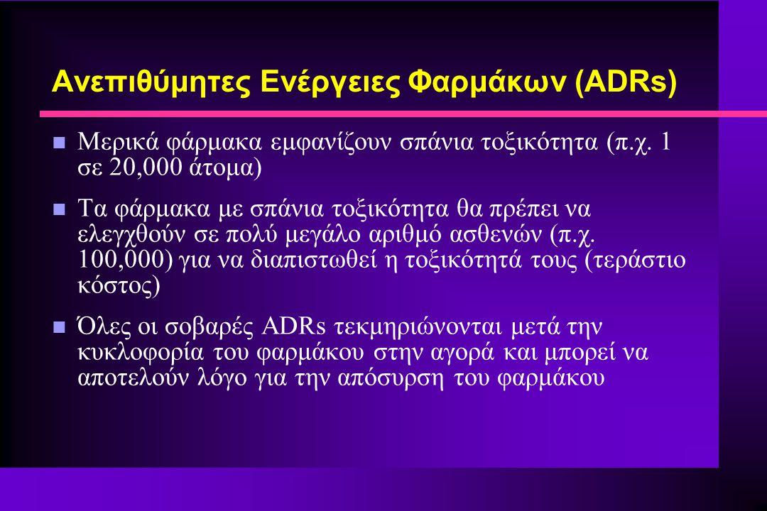 Ανεπιθύμητες Ενέργειες Φαρμάκων (ADRs) n Μερικά φάρμακα εμφανίζουν σπάνια τοξικότητα (π.χ. 1 σε 20,000 άτομα) n Τα φάρμακα με σπάνια τοξικότητα θα πρέ
