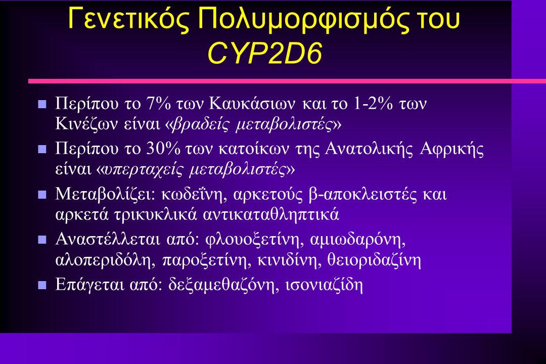 Γενετικός Πολυμορφισμός του CYP2D6 n Περίπου το 7% των Καυκάσιων και το 1-2% των Κινέζων είναι «βραδείς μεταβολιστές» n Περίπου το 30% των κατοίκων τη
