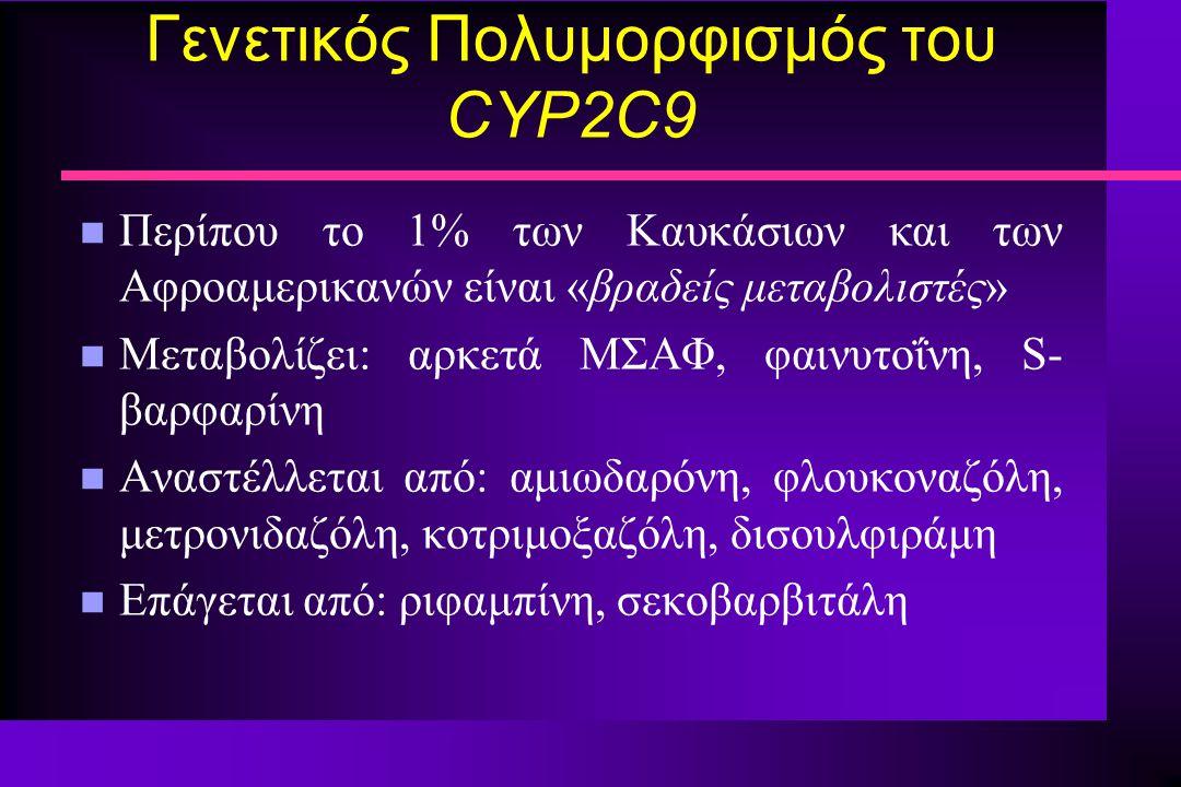 Γενετικός Πολυμορφισμός του CYP2C9 n Περίπου το 1% των Καυκάσιων και των Αφροαμερικανών είναι «βραδείς μεταβολιστές» n Μεταβολίζει: αρκετά ΜΣΑΦ, φαινυ