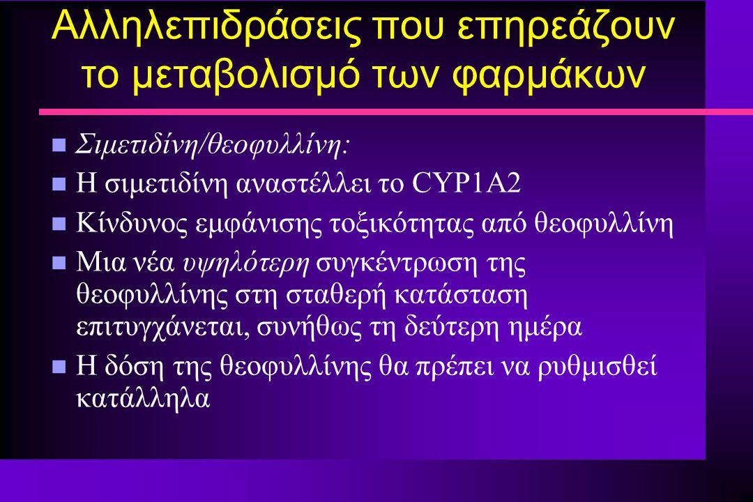 Αλληλεπιδράσεις που επηρεάζουν το μεταβολισμό των φαρμάκων n Σιμετιδίνη/θεοφυλλίνη: n Η σιμετιδίνη αναστέλλει το CYP1Α2 n Κίνδυνος εμφάνισης τοξικότητ