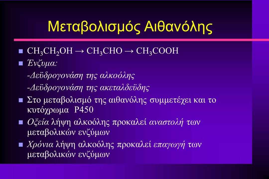 Μεταβολισμός Αιθανόλης n CH 3 CH 2 OH → CH 3 CHO → CH 3 COOH n Ένζυμα: -Δεϋδρογονάση της αλκοόλης -Δεϋδρογονάση της ακεταλδεϋδης n Στο μεταβολισμό της