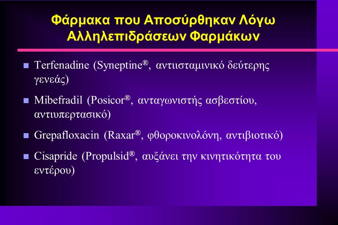 Φάρμακα που Αποσύρθηκαν Λόγω Αλληλεπιδράσεων Φαρμάκων n Terfenadine (Syneptine ®, αντιισταμινικό δεύτερης γενεάς) n Mibefradil (Posicor ®, ανταγωνιστή