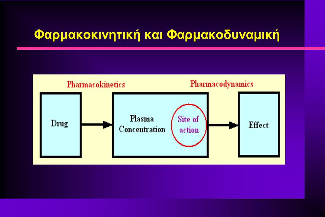 Αλληλεπιδράσεις που επηρεάζουν την κατανομή των φαρμάκων n Η κατανομή των φαρμάκων αναφέρεται στην αντιστρεπτή μεταφορά του φαρμάκου μεταξύ του αίματος και των ιστών του σώματος n Μερικά φάρμακα συνδέονται ισχυρά με τις πρωτεΐνες του πλάσματος ή των ιστών n Η φαρμακολογική δράση οφείλεται στο ασύνδετο φάρμακο n Η συνηθέστερη αλληλεπίδραση που επηρεάζει την κατανομή των φαρμάκων είναι η εκτόπιση