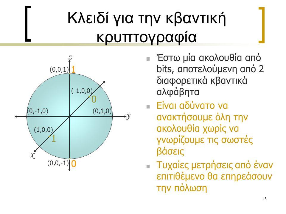 15 Κλειδί για την κβαντική κρυπτογραφία Έστω μία ακολουθία από bits, αποτελούμενη από 2 διαφορετικά κβαντικά αλφάβητα Είναι αδύνατο να ανακτήσουμε όλη