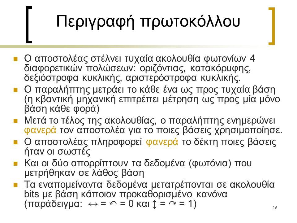19 Περιγραφή πρωτοκόλλου Ο αποστολέας στέλνει τυχαία ακολουθία φωτονίων 4 διαφορετικών πολώσεων: οριζόντιας, κατακόρυφης, δεξιόστροφα κυκλικής, αριστε