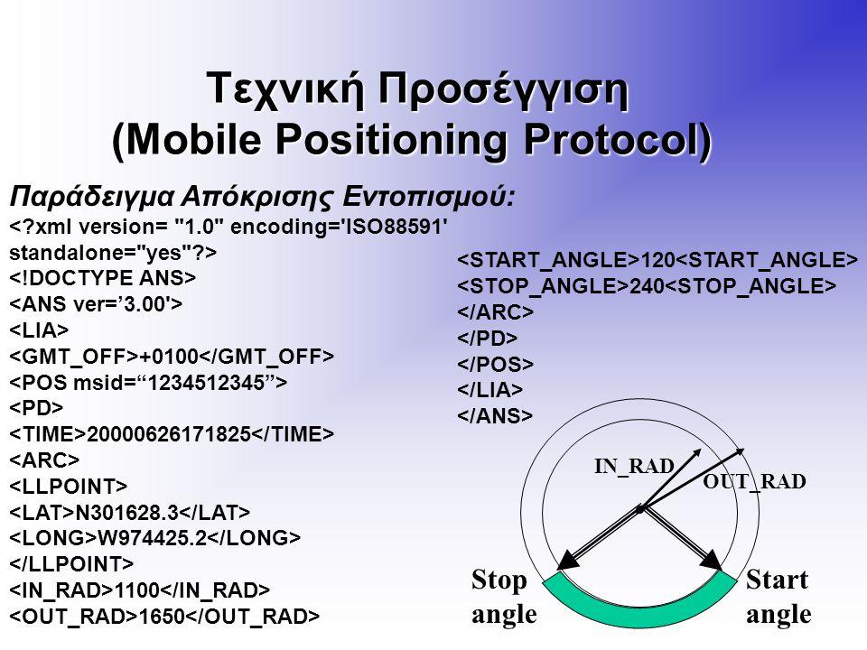 Τεχνική Προσέγγιση (Mobile Positioning Protocol) Τεχνική Προσέγγιση (Mobile Positioning Protocol) Παράδειγμα Απόκρισης Εντοπισμού: +0100 20000626171825 N301628.3 W974425.2 1100 1650 120 240 IN_RAD OUT_RAD Start angle Stop angle