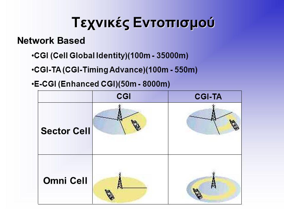 Τεχνικές Εντοπισμού Network Based CGI (Cell Global Identity)(100m - 35000m) CGI-TA (CGI-Timing Advance)(100m - 550m) E-CGI (Enhanced CGI)(50m - 8000m) Sector Cell Omni Cell CGI CGI-TA