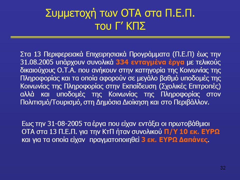 32 Συμμετοχή των ΟΤΑ στα Π.Ε.Π. του Γ' ΚΠΣ Εως την 31-08-2005 τα έργα που είχαν εντάξει οι πρωτοβάθμιοι ΟΤΑ στα 13 Π.Ε.Π. για την ΚτΠ ήταν συνολικού Π