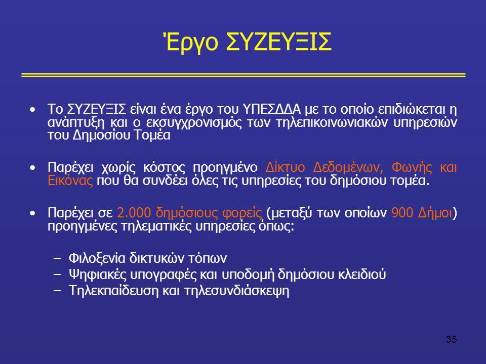 35 Το ΣΥΖΕΥΞΙΣ είναι ένα έργο του ΥΠΕΣΔΔΑ με το οποίο επιδιώκεται η ανάπτυξη και ο εκσυγχρονισμός των τηλεπικοινωνιακών υπηρεσιών του Δημοσίου Τομέα Π