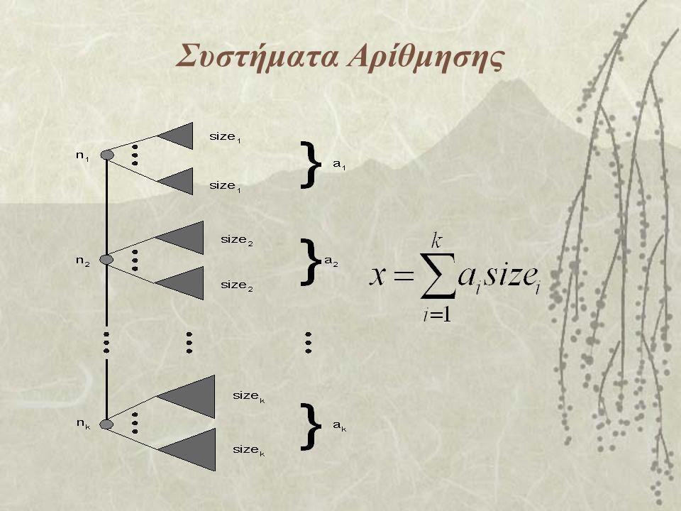Συστήματα Αρίθμησης