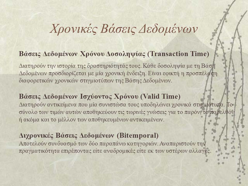 Χρονικές Βάσεις Δεδομένων Βάσεις Δεδομένων Χρόνου Δοσοληψίας (Transaction Time) Διατηρούν την ιστορία της δραστηριότητάς τους.