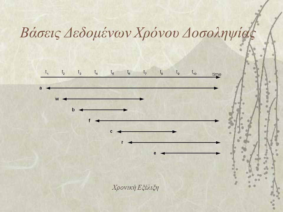 Βάσεις Δεδομένων Χρόνου Δοσοληψίας Χρονική Εξέλιξη