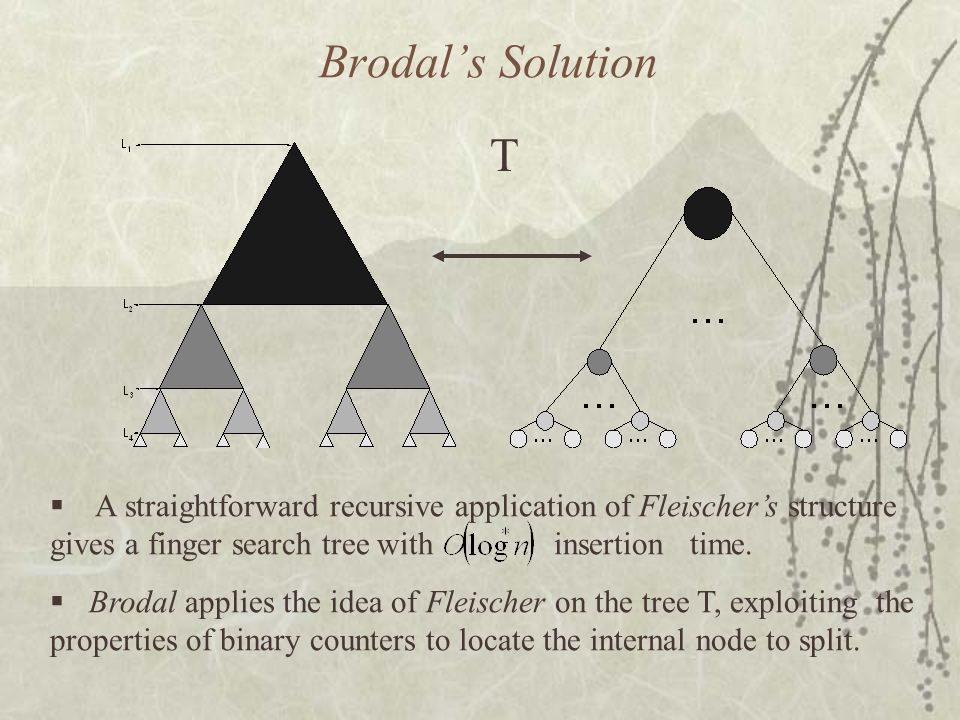Brodal's Solution T  A straightforward recursive application of Fleischer's structure gives a finger search tree with insertion time.  Brodal applie