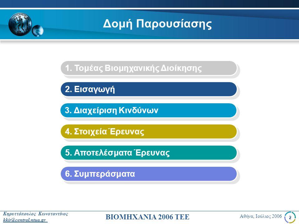 13 Κηρυττόπουλος Κωνσταντίνος kkir@central.ntua.gr Αθήνα, Ιούλιος 2006 ΒΙΟΜΗΧΑΝΙΑ 2006 ΤΕΕ NAI 35% OXI 65% Αποτελέσματα Έρευνας Ύπαρξη συστηματικής διαδικασία εντοπισμού κινδύνων στην εταιρεία