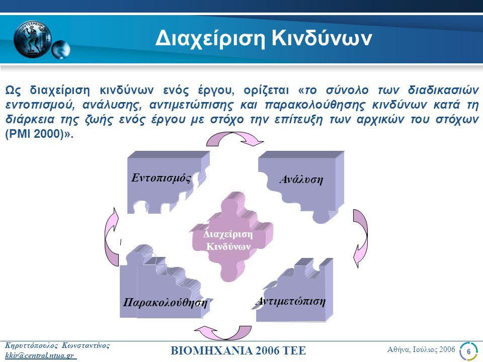 7 Κηρυττόπουλος Κωνσταντίνος kkir@central.ntua.gr Αθήνα, Ιούλιος 2006 ΒΙΟΜΗΧΑΝΙΑ 2006 ΤΕΕ Διαχείριση Κινδύνων 1.Εντοπισμός των Κινδύνων  Εντοπισμός  Καταγραφή 2.Ανάλυση  Πιθανότητα εμφάνισης  Συνέπεια  Κατάταξη με βάση την έκθεση (Π*Σ) 3.Αντιμετώπιση  Αποφυγή  Μεταφορά  Ελάφρυνση  Αποδοχή 4.Παρακολούθηση  Υλοποίηση των ενεργειών αντιμετώπισης  Μέτρηση αποτελεσματικότητά τους  Καθορισμός διορθωτικών ενεργειών Ποιοτικά Ποσοτικά