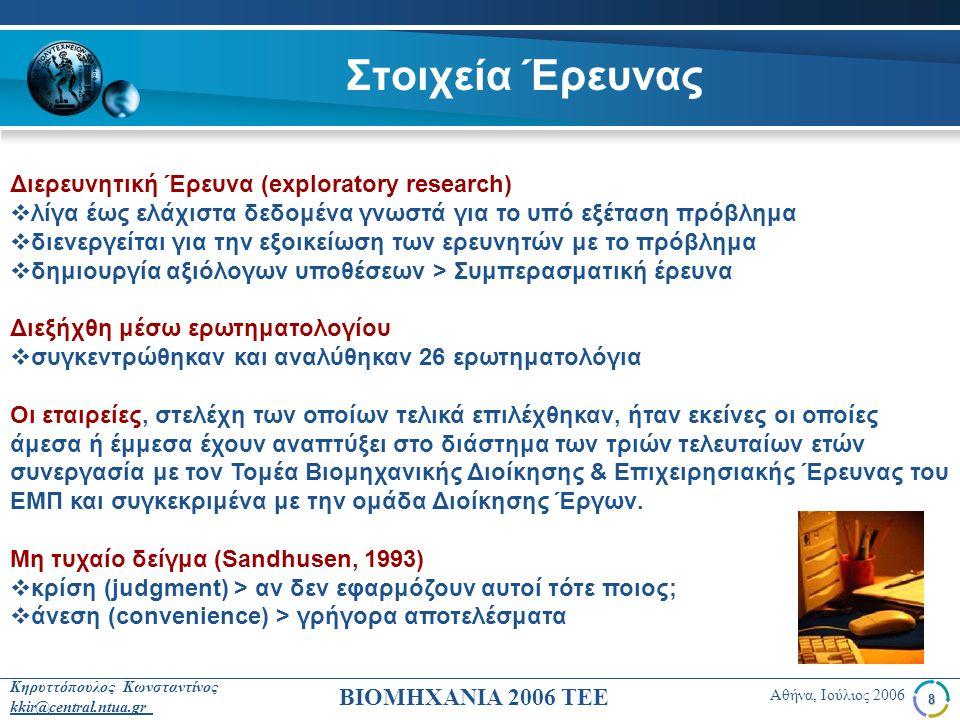 19 Κηρυττόπουλος Κωνσταντίνος kkir@central.ntua.gr Αθήνα, Ιούλιος 2006 ΒΙΟΜΗΧΑΝΙΑ 2006 ΤΕΕ Συμπεράσματα 62% των ερωτώμενων πιστεύουν ότι οι κίνδυνοι που αντιμετωπίζει η ελληνική κατασκευαστική βιομηχανία είναι ίδιοι ή περισσότεροι 25% των ερωτώμενων δε γνωρίζει την ύπαρξη μεθοδολογιών διαχείρισης κινδύνων εκτός από την ασφάλεια και υγιεινή εργασίας Δεν υπάρχει θεσμοθετημένη διαδικασία διαχείρισης κινδύνου στις επιχειρήσεις Τα στελέχη θεωρούν τη διαχείριση κινδύνου πολύ σημαντική παράμετρο της βελτίωσης της απόδοσης/ ποιότητας των έργων.