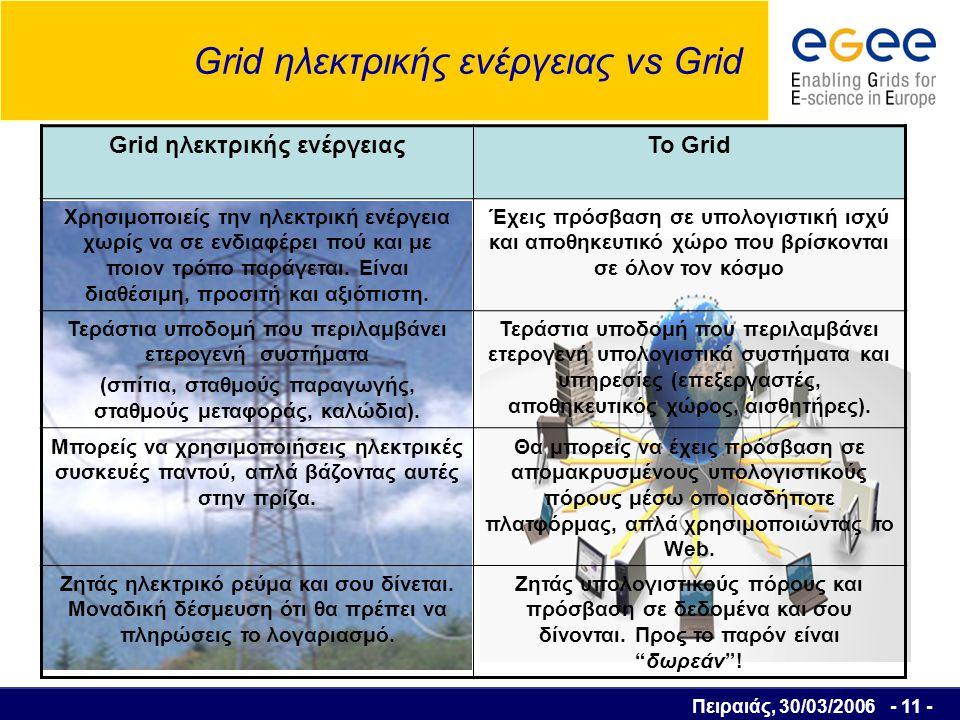 Πειραιάς, 30/03/2006 - 12 - Το Grid μεταφορικά …