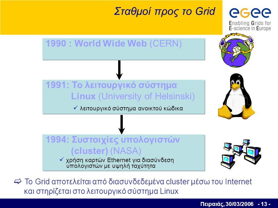 Πειραιάς, 30/03/2006 - 14 - E-science Επιστήμη που έγινε δυνατή με το διαμοιρασμό πόρων (δεδομένων, επιστημονικών οργάνων, υπολογιστικών πόρων, εξειδικευμένων ατόμων) μέσω του Internet Εφαρμογές που απαιτούν υπολογιστική ισχύ Εφαρμογές που διαχειρίζονται πολλά δεδομένα ( είτε παράγουν σαν αποτέλεσμα μεγάλο όγκο δεδομένων εξόδου είτε απαιτούν πρόσβαση σε συλλογές δεδομένων) Καταργούνται τα όρια μεταξύ οργανισμών και διαχειριστικών τομέων