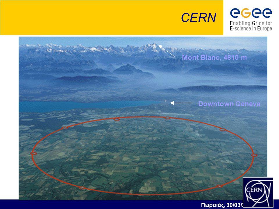Πειραιάς, 30/03/2006 - 18 - LHC (Large Hadron Collider) Το LHC θα φέρει σε σύγκρουση δύο ακτίνες πρωτονίων ενέργειας 14TeV Εάν το Higgs μποζόνιο υπάρχει, τότε σίγουρα το LHC θα το βρει.