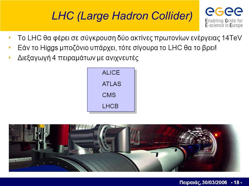 Πειραιάς, 30/03/2006 - 19 - ATLAS ALICE CMS LHCb Ανιχνευτές του LHC