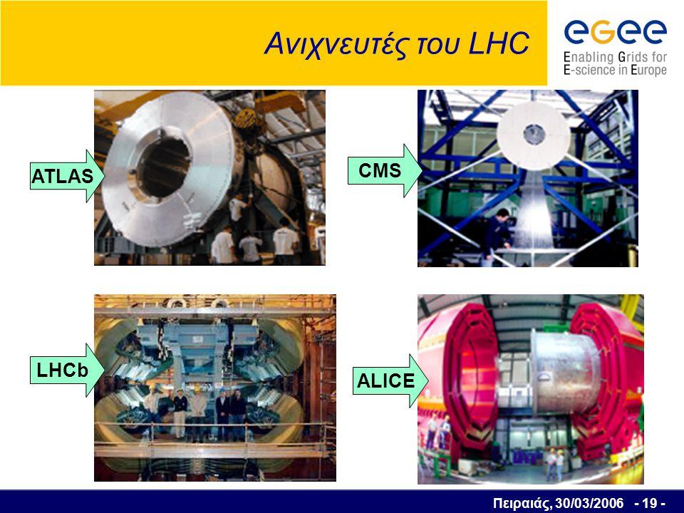 Πειραιάς, 30/03/2006 - 20 - Η λειτουργία του LHC Ξεκινώντας από αυτό το γεγονός … Αναζήτηση αυτού του αποτυπώματος … Καταγραφή γεγονότων Αποθήκευση γεγονότων Επεξεργασία γεγονότων Καταγραφή γεγονότων Αποθήκευση γεγονότων Επεξεργασία γεγονότων Επιλεκτικότητα: 1 in 10 13 Σαν να αναζητούμε ένα άτομο σε χιλιάδες άτομα ανά τον κόσμο.