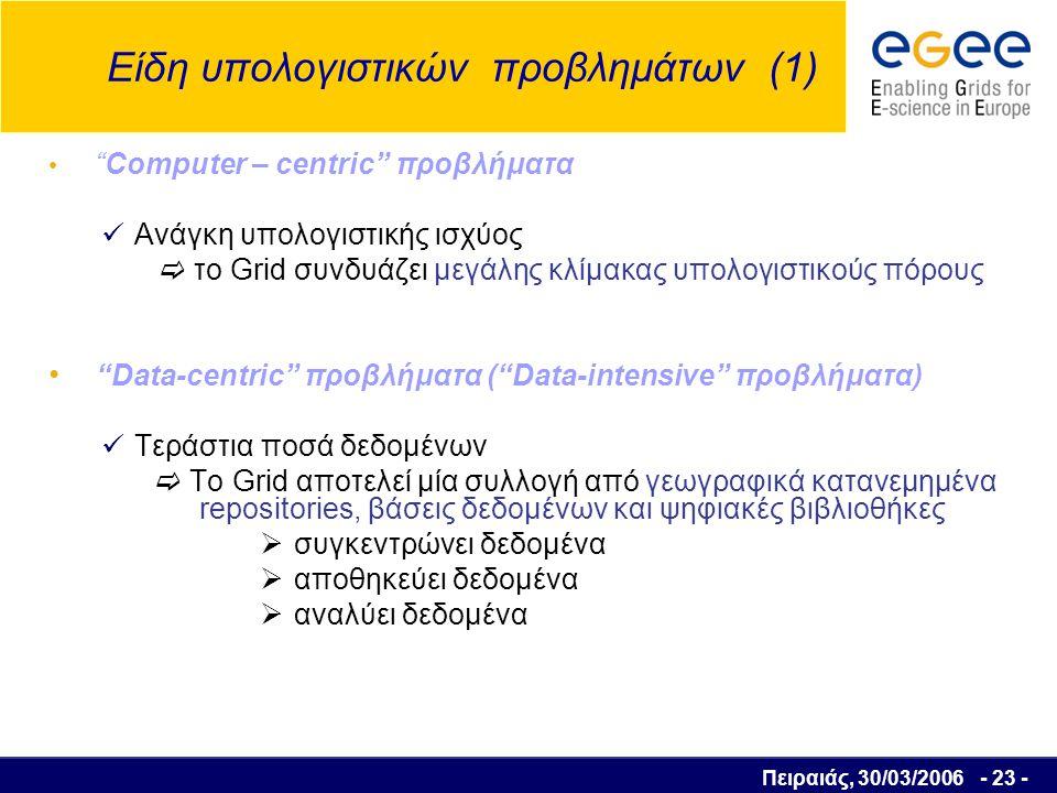 Πειραιάς, 30/03/2006 - 24 - Είδη υπολογιστικών προβλημάτων (2) Community-centric problems ( collaborative εφαρμογές) Αλληλεπίδραση άνθρωπου προς άνθρωπο Συνεργασία μεταξύ ατόμων ή κοινωνικών ομάδων Virtual shared space  κοινή χρήση αρχείων δεδομένων, εξομοιώσεων Απαιτήσεις Πραγματικού Χρόνου