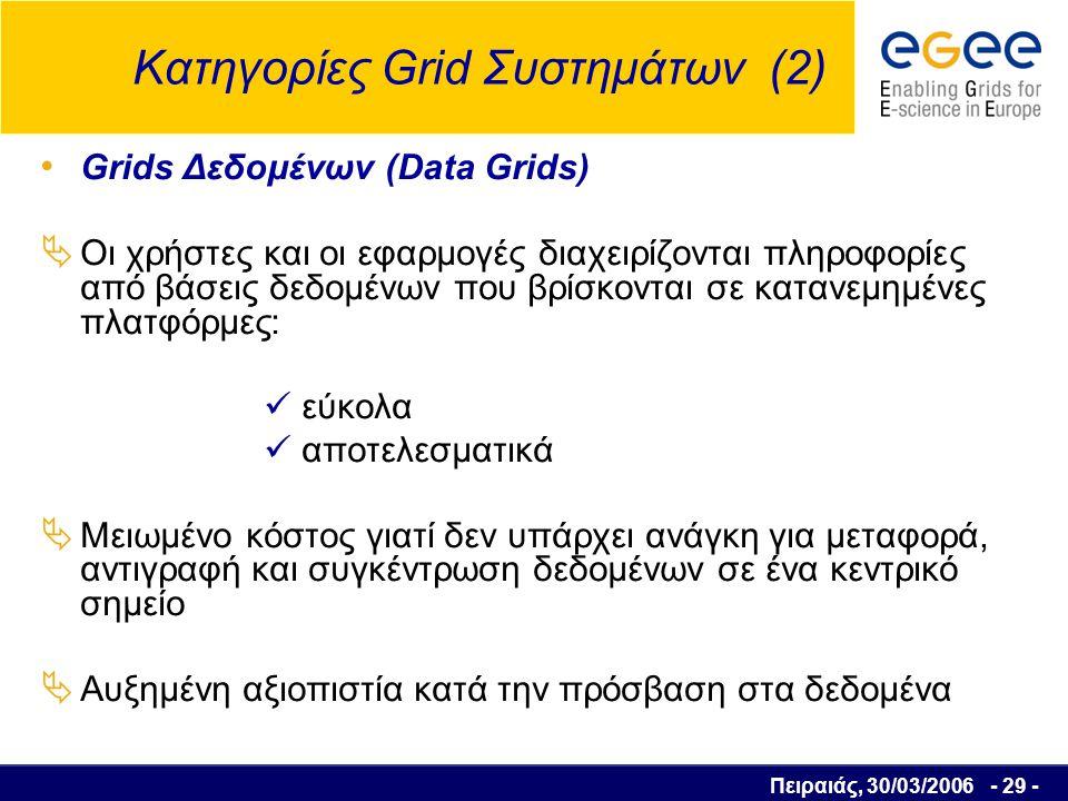 Πειραιάς, 30/03/2006 - 30 - Κατηγορίες Grid Συστημάτων (3) Grids Υπηρεσιών (Service Grids)  Πραγματοποίηση επεξεργασίας Πραγματικού Χρόνου  Προϋποθέσεις: η συλλογή δεδομένων από φυσικά κατανεμημένα εργαστήρια η ανάλυση των δεδομένων η διαχείριση των δεδομένων