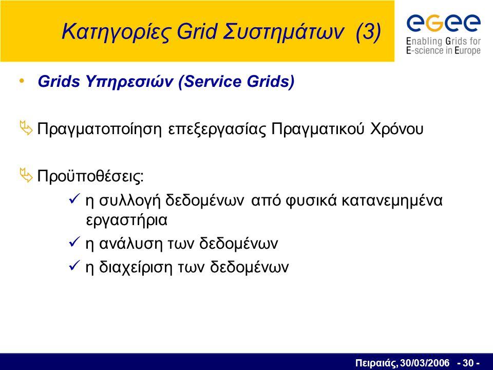Πειραιάς, 30/03/2006 - 31 - Περιεχόμενα 1.Τι είναι το Grid .