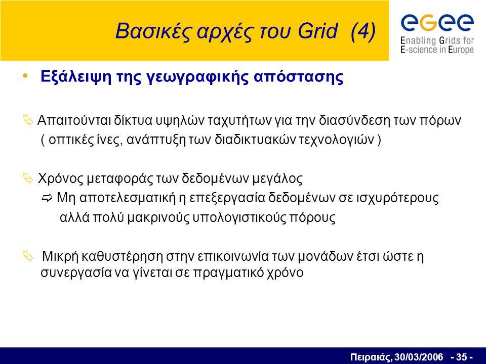 Πειραιάς, 30/03/2006 - 36 - Βασικές αρχές του Grid (5) Δημιουργία κοινών προτύπων (Open Standards) Μηχανικοί που αναπτύσσουν τις τεχνολογίες Grid Εταιρείες που αναπτύσσουν τεχνολογίες διαδικτύου  Μία εργασία που εκτελείται σε μία υποδομή Grid θα εκτελείται με τον ίδιο τρόπο και σε μία άλλη αν υπάρχουν κοινά πρότυπα  Global Grid Forum  Καθιέρωση κοινών προτύπων ( π.χ.