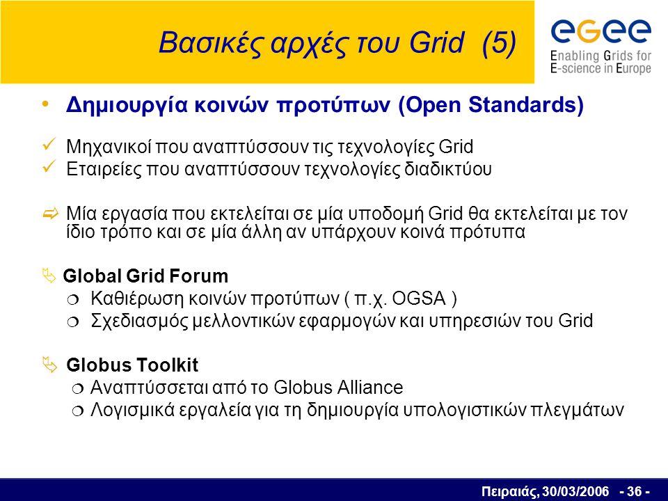 Πειραιάς, 30/03/2006 - 37 - Περιεχόμενα 1.Τι είναι το Grid .