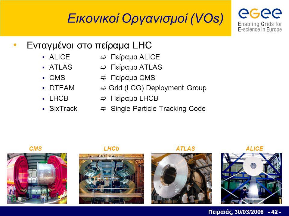 Πειραιάς, 30/03/2006 - 43 - Εικονικοί Οργανισμοί (VOs) Μη ενταγμένοι στο πείραμα LHC  Babar  Πείραμα Babar  D0  Πείραμα D0  H1  Πείραμα H1  Zeus  Πείραμα Zeus  ILC  ILC Community  Biomed  EGEE Biomedical Activity  ESR  Earth Science Research  EGEODE  Expanding GEOsciences on Demand  PhenoGrid  Particle Physics Phenomenology  CompChem  Computational Chemistry  SEE-VO  South Eastern Europe VO Περισσότερα στοιχεία για τους εικονικούς οργανισμούς σε επόμενη διάλεξη